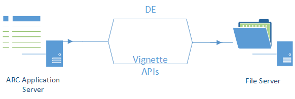 Final Paper Images Migrating Vignette to SharePoint: Part II   Findings